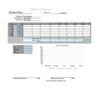 Weekly Timesheet With Bar Graph